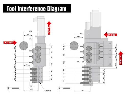 Tool interference