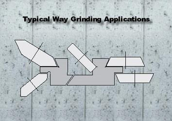 Way_grinding