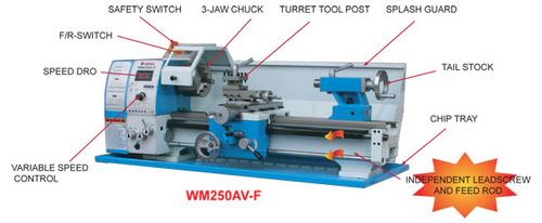 Wm250av-f