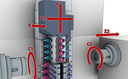 Gtm-60d-axis-1