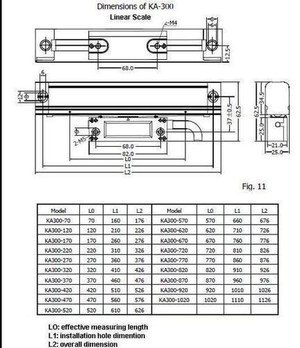 Sino linear scale ka300 model chart