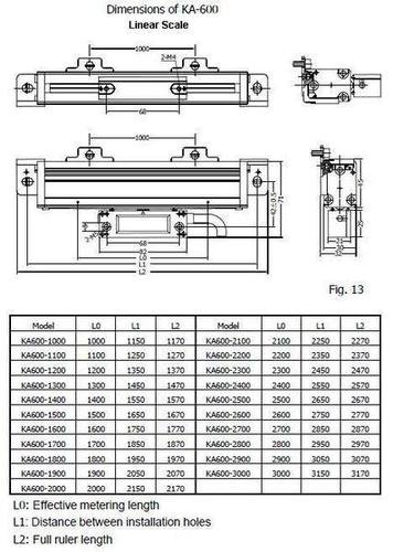 Sino linear scale ka600 model chart