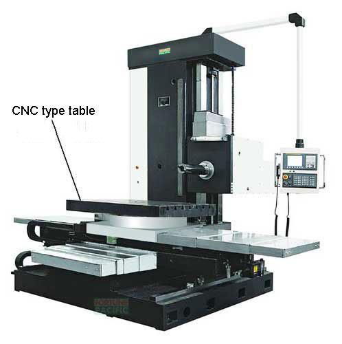 Tb130-hpc_cnc_horizontal_boring_machine