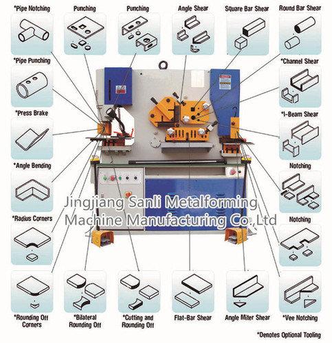 Sanli_hydraulic_ironworker
