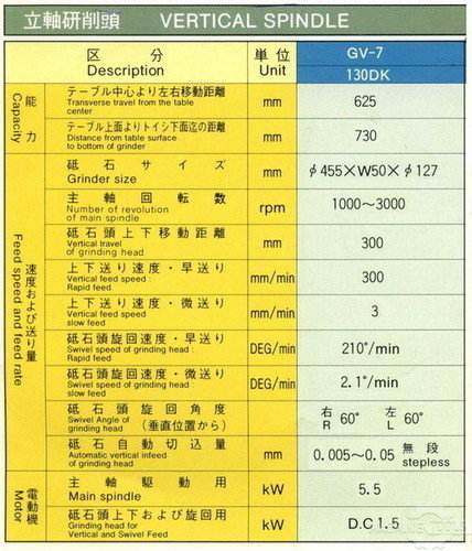 Dp 130dk 4m spec 1