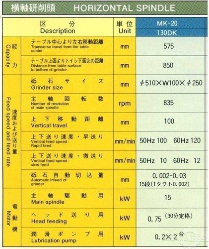 Dp-130dk-4m-spec_2_