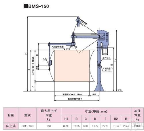 Bms 150 1