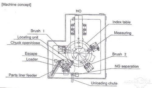 Nissin-e25ar1-layout