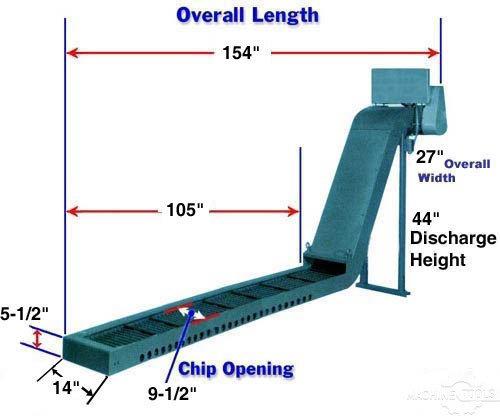 Lns chip conv p12395g