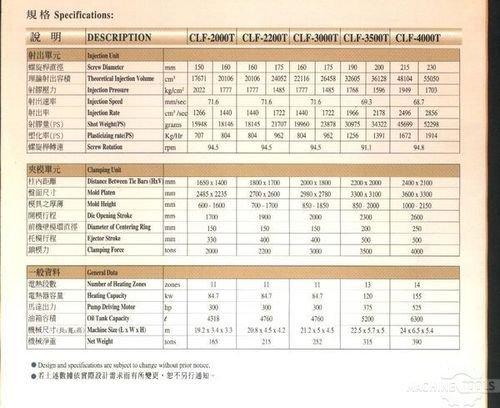 Hoja_tecnica_clf_2200_tons.