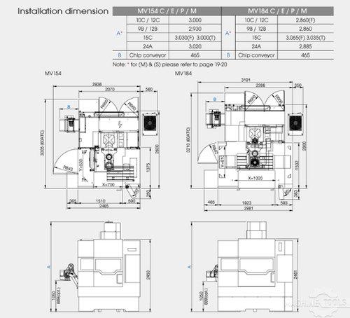 Mv184_dimensions