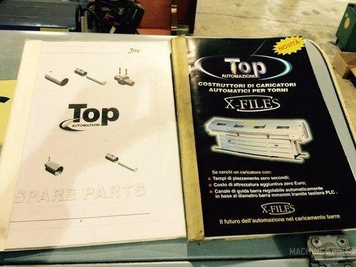 Top manuals