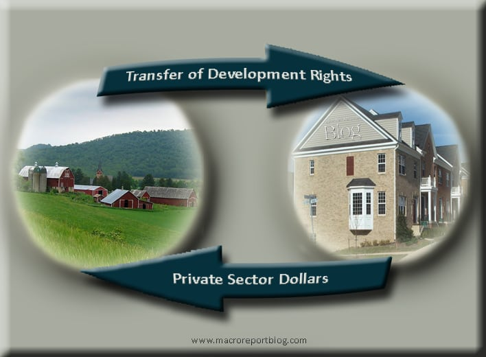 How a TDR Program Works - MacRo Report Blog