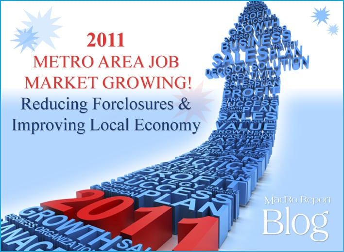 MacRo, Ltd. Employment Improvements Cause Domino Effect on Local Housing Market