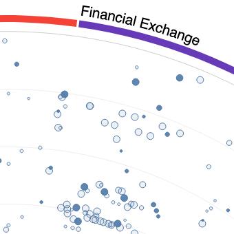 Energy Financial Settlements