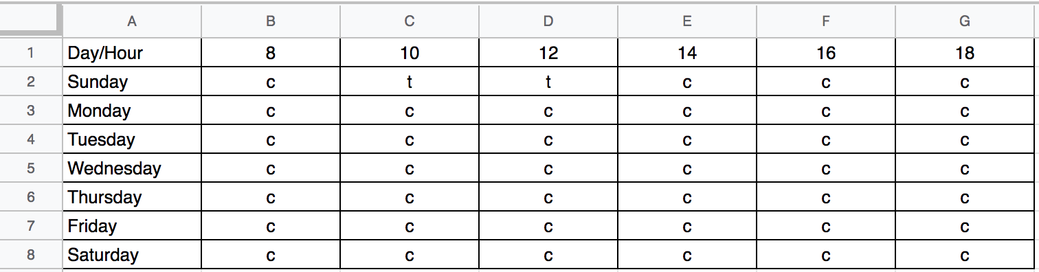 Google sheets schedule matrix