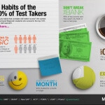 Study Habits of the Top 10% of Test Takers
