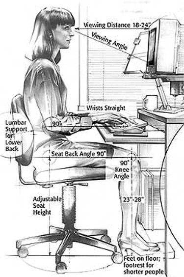 ergonomic_study_3