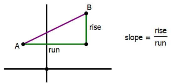 gre geometry formulas aaaa 5