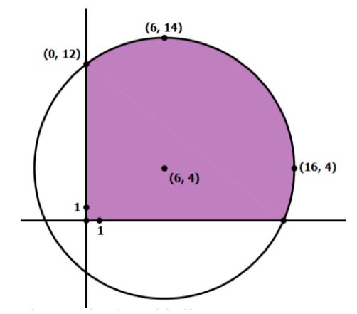 ACTMath2