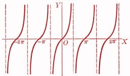 graphs2