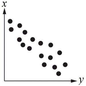 MCstrat-math_figure2