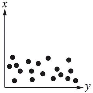 MCstrat-math_figure3