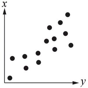 MCstrat-math_figure4