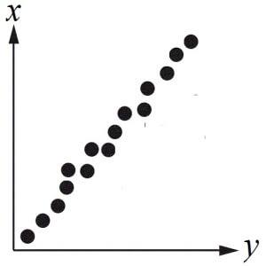 MCstrat-math_figure1