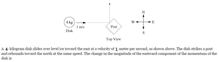 SAT Physics Momentum