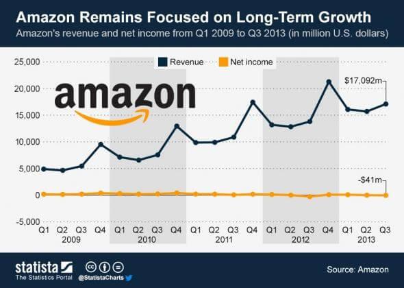 amazon-infographic2
