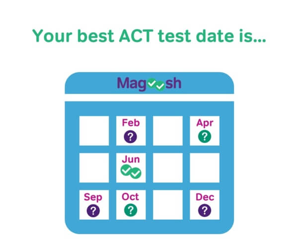 ACT test dates best date-magoosh