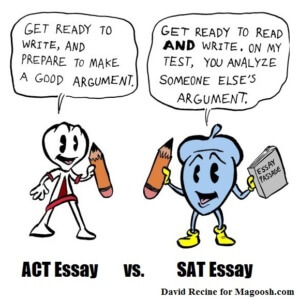 Was the same SAT essay prompt ever administered in two different years?