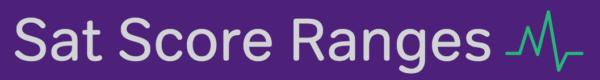 SAT Score Range