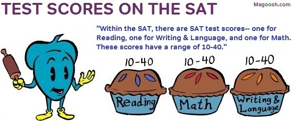 What is a good SAT score? Our comic will remind you of the SAT Score Range for individual tests.-magoosh
