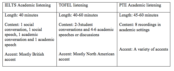 Advantages for Non-Native English Speakers in the TEFL Classroom