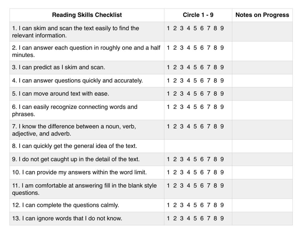 IELTS Reading Skills Checklist - Magoosh