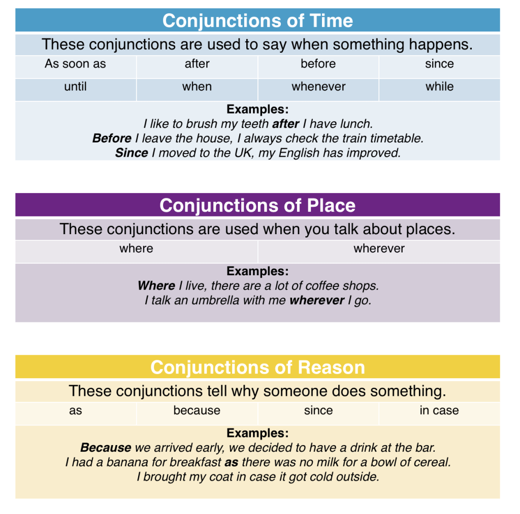 Conjunctions of Time, Place and Reason