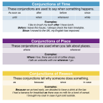 Why You Must Use Conjunctions in IELTS