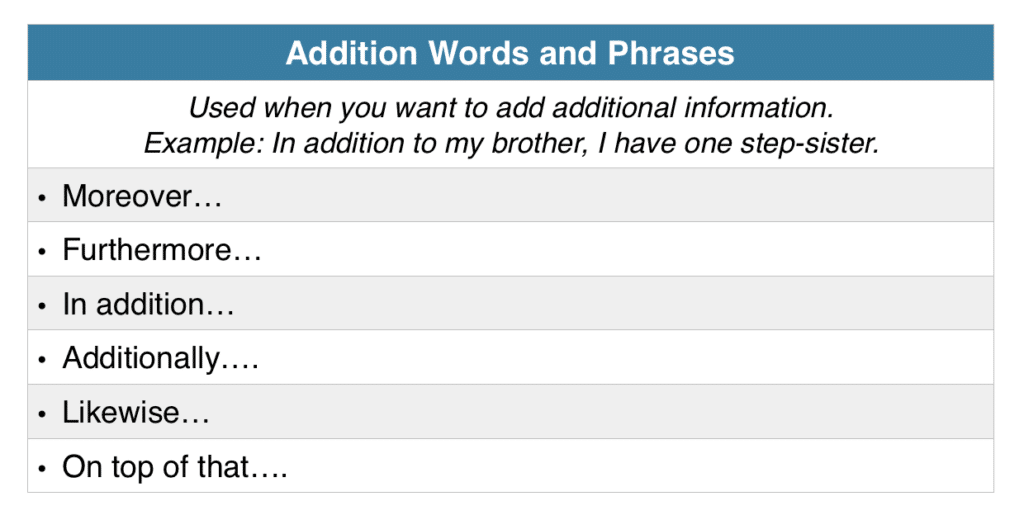 Addition Linking Words and Phrases