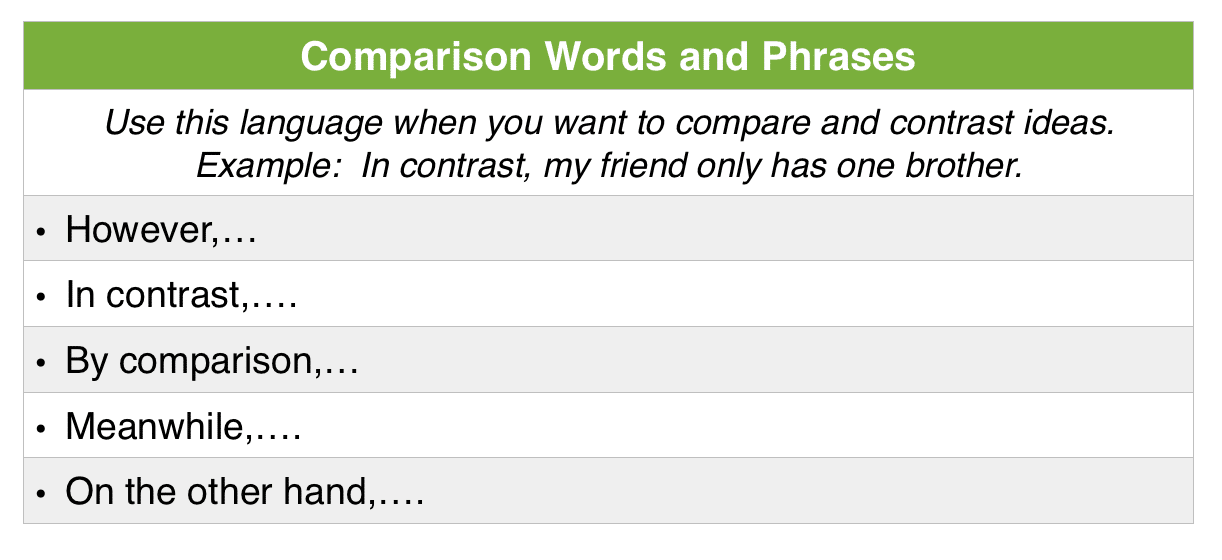 opinion essay+words and phrases Useful essay words and phrases certain words are used to link ideas and to signpost the reader the direction your line of reasoning is about to take, such slideshare uses cookies to improve functionality and performance, and to provide you with relevant advertising.