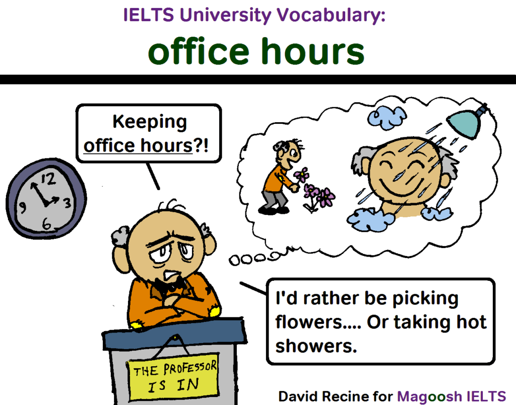 IELTS University Vocabulary - office hours - magoosh