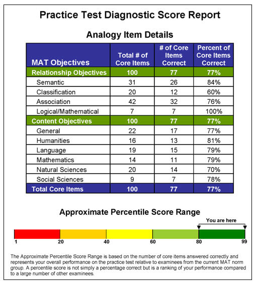 DiagnosticScoreReport_larger