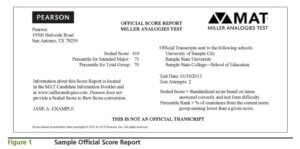 Interpreting Your Miller Analogies Score Report - magoosh