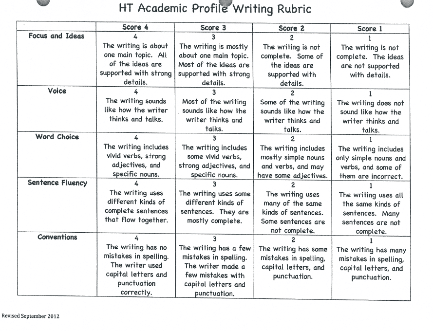easy rubric for grading essays What's a paragraph writing rubric in general, rubrics make it easy for students to understand class expectations and allow you to easily and fairly grade writing projects.