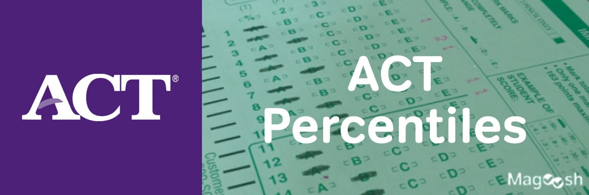 act percentiles -magoosh