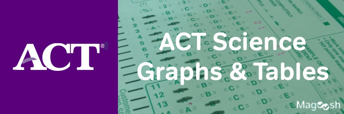 act science graphs and tables -magoosh
