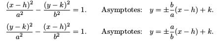 asymptotes_for_hyperbolas
