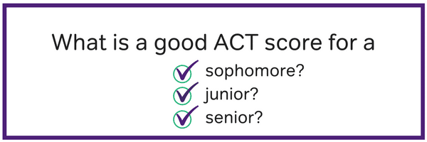 what is a good act score for a junior