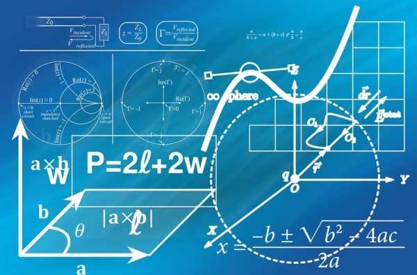 Calculus notation